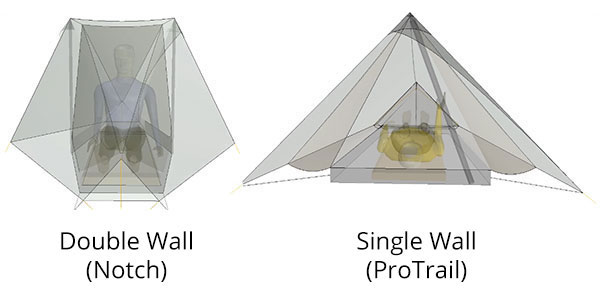 In addition some people prefer a double walled tent so that they can set up their tent fly alone or interior alone. A double walled tent may also be warmer ...  sc 1 st  Tarptent & Tarptent Basics - Tarptent